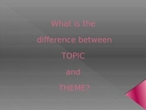 Determining Theme PPT