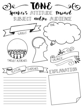 Determining Tone Visual Notes - a better way to learn