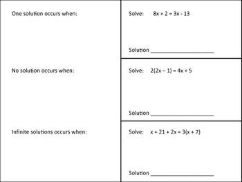 Determining Types of Solutions to a Linear Equation