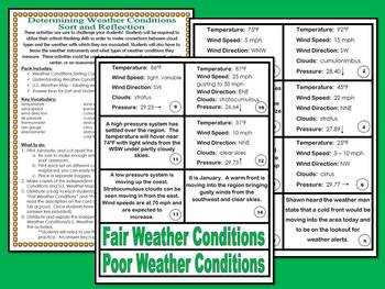 Determining Weather Conditions Sort and Independent Practice