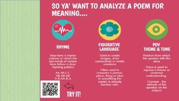 Determining Word Meanings in Poetry RL8.4 and 8.5