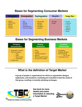 Determining a Target Market for a Marketing Plan