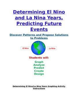 Determining and Predicting El Nino and La Nina Years