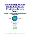 Determining and Predicting El Nino and La Nina Years