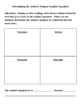 Determining the Author's Purpose Graphic Organizer