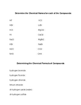 Determining the Chemical Formula and Names  of Molecules and Compounds