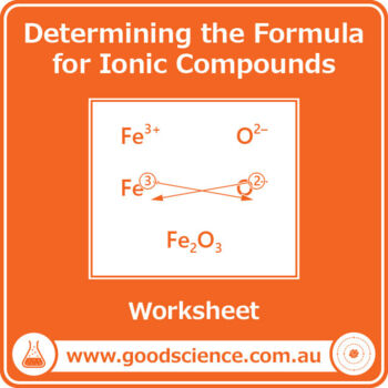 Determining the Chemical Formula for Ionic Compounds