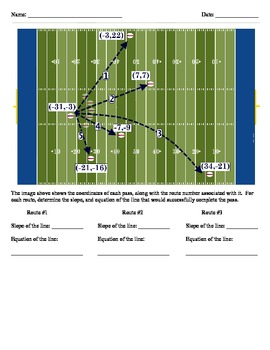 Football Video Games Used Determe the Equation of Lines in Point-Slope Form
