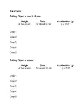 Determining the Gravitational Acceleration Lab
