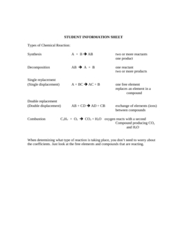 Determining the type of Chemical Reaction