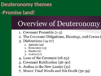 Deuteronomy  PowerPoint