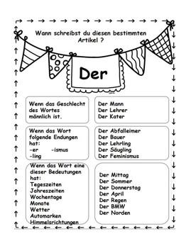 Deutsche Artikel und Genus- German Article