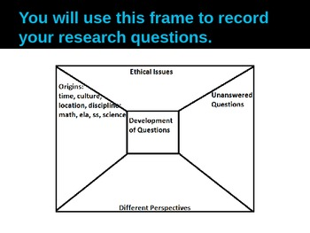 Develop in-depth research questions: Elementary Level