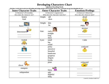 Developing Characters Charts