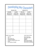 Developing Characters Chart