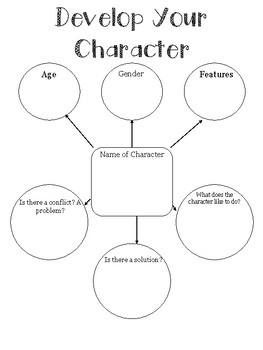 Developing Characters Graphic Organizer
