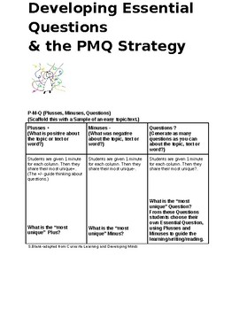 Developing Essential Questions and the PMQ Strategy