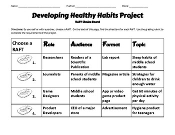 Developing Healthy Habits Project - RAFT Choice Board