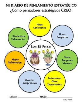 Metacognitive Strategies Journal to Develop Stategic Think
