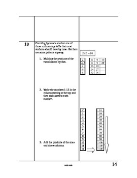 Common Core Math Practices - The Multiplication Chart