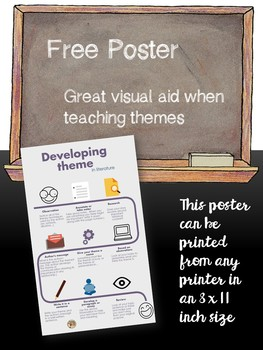 Poster: Developing Themes in Literature