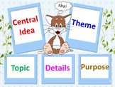 Developing a Central Idea