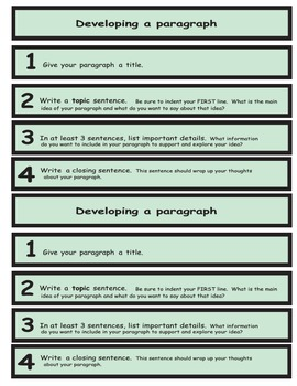 Developing a Paragraph Card Set
