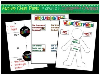 Developing a Peaceful Community {Anchor Chart Parts for a Classroom Contract}