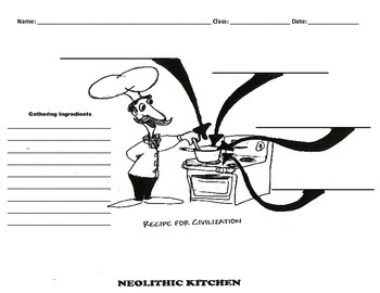 Developing a culture (Neolithic) Graphic Organizer
