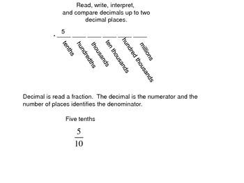 Developing understanding of decimal place value