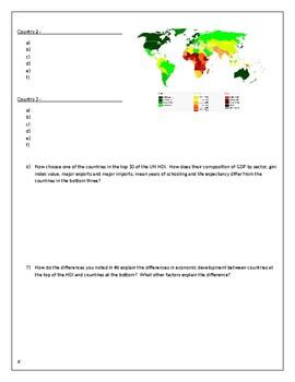 Development Economics Web Scavenger Hunt