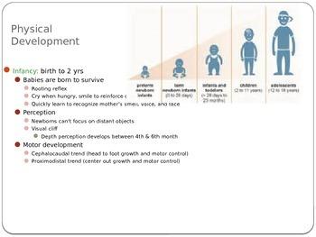 Development PowerPoint