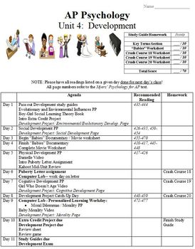 Development Study Guide for AP Psychology
