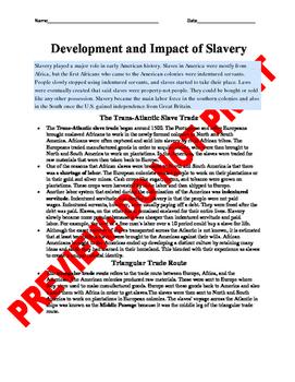 Development and Impact of Slavery