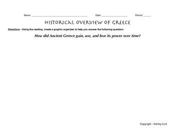 Development of Ancient Greece