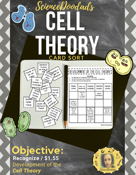 Development of Cell Theory - Card Sort