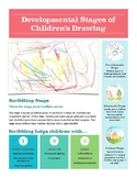 Toddler - Development of Children's Drawing Newsletter