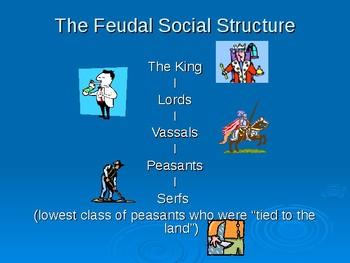 Development of European Feudalism