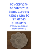 Development of Slavery in Antebellum SC