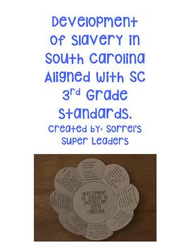 Development of Slavery in Antebellum SC