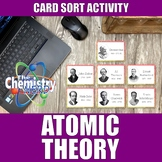 Development of the Atomic Theory Card Sort Activity