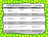 Developmental Milestone Charts 1-36 months -Baby Infant Toddler Child Daycare