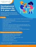 Developmental Milestones & Activities for 3-4 Year-Olds