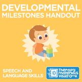 Developmental Milestones Handout: Speech and Language Skills