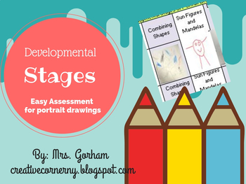 Developmental Portrait Stages of Drawing Rubric