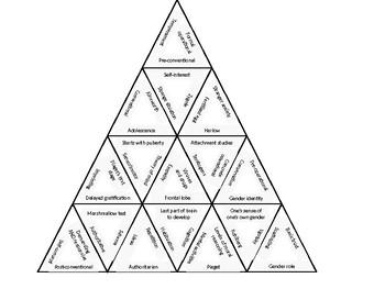 Developmental Psychology Triangle (Tarsia) Puzzle