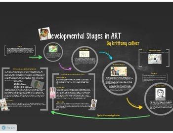 Developmental Stages in Art