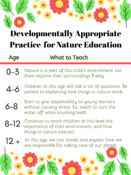 Developmentally Appropriate Practice for Nature Education