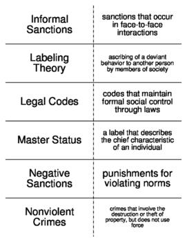 informal negative sanctions