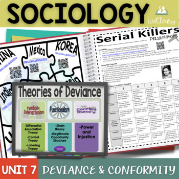 Deviance and Conformity Sociology Interactive Notebook Complete Unit Bundle